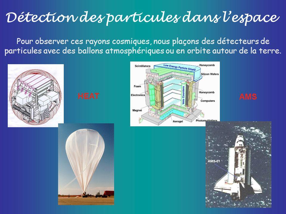 Détection des particules dans l'espace