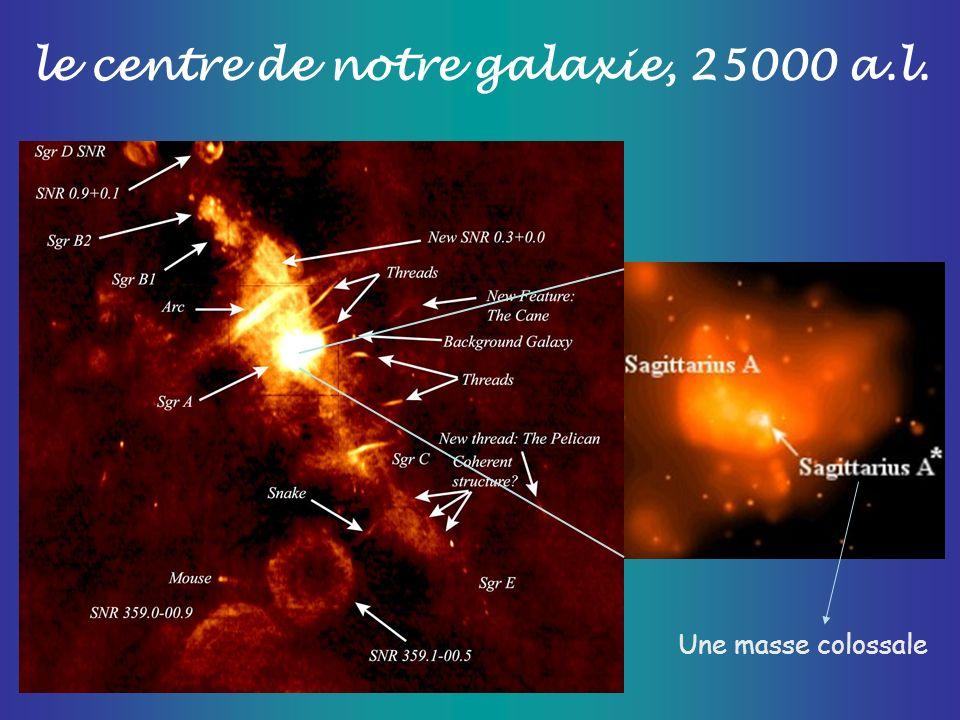 le centre de notre galaxie, 25000 a.l.