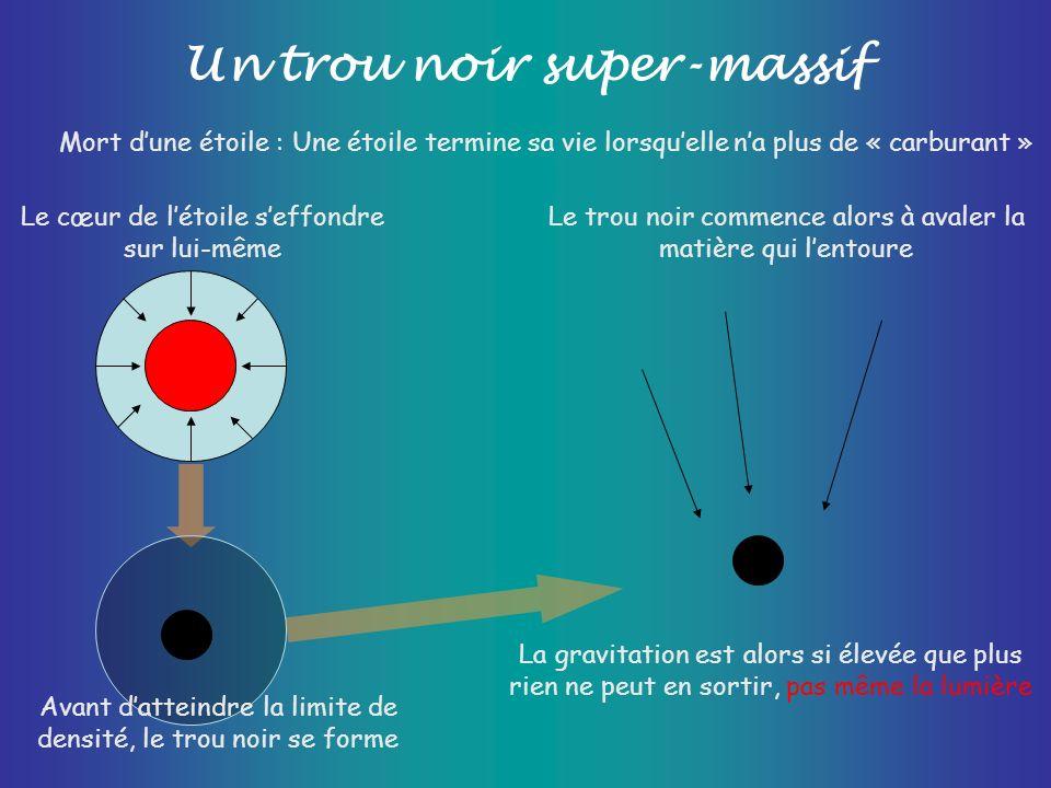 Un trou noir super-massif