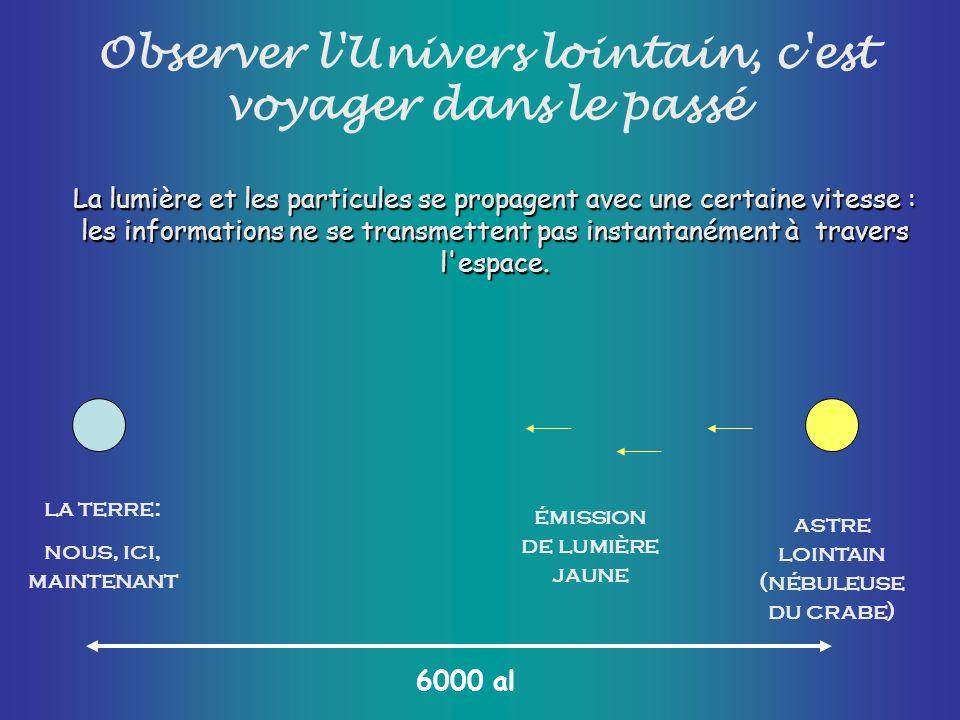 Observer l Univers lointain, c est voyager dans le passé