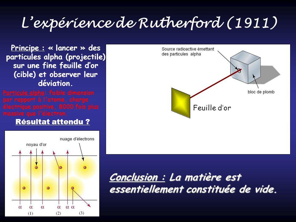 L'expérience de Rutherford (1911)