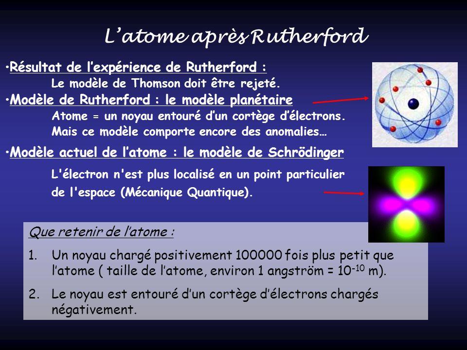 L'atome après Rutherford
