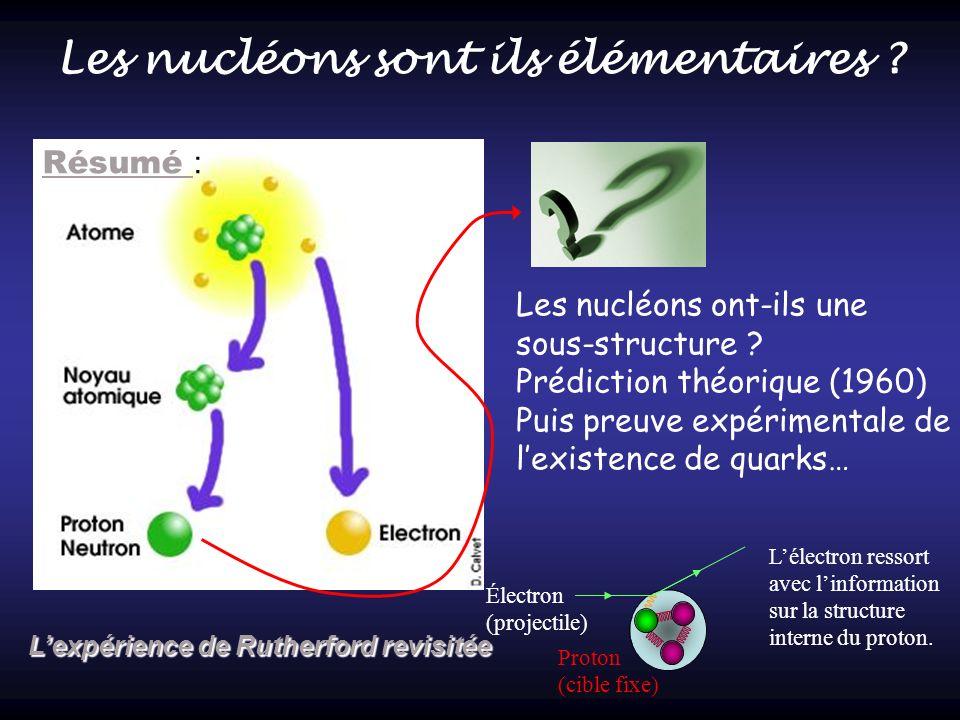 Les nucléons sont ils élémentaires