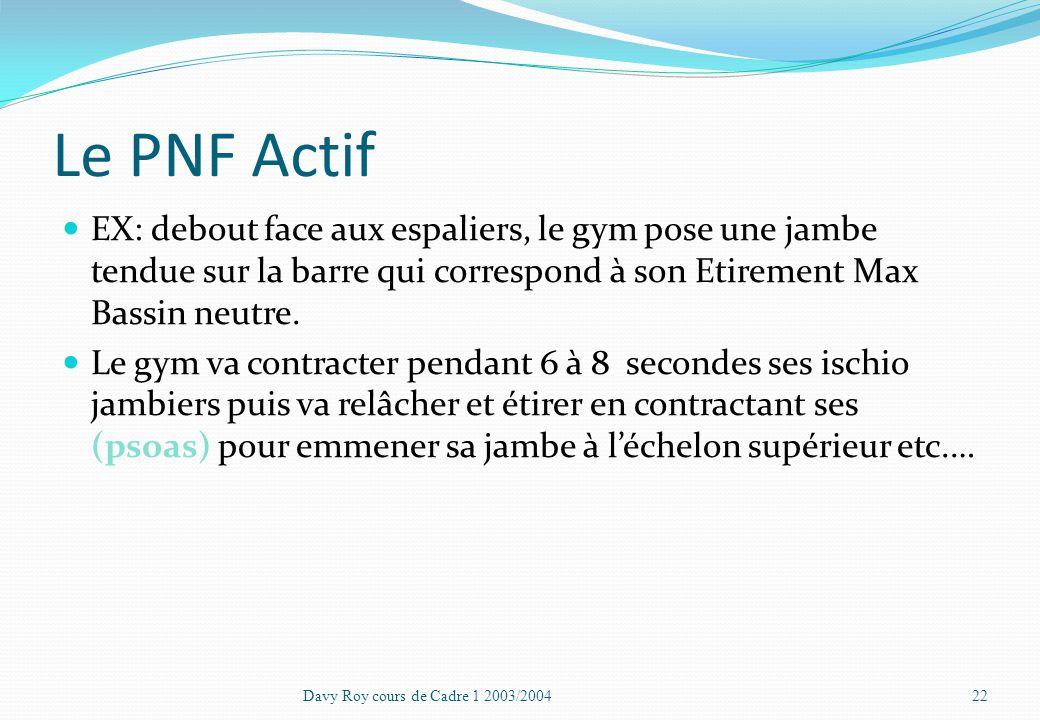 Le PNF Actif EX: debout face aux espaliers, le gym pose une jambe tendue sur la barre qui correspond à son Etirement Max Bassin neutre.