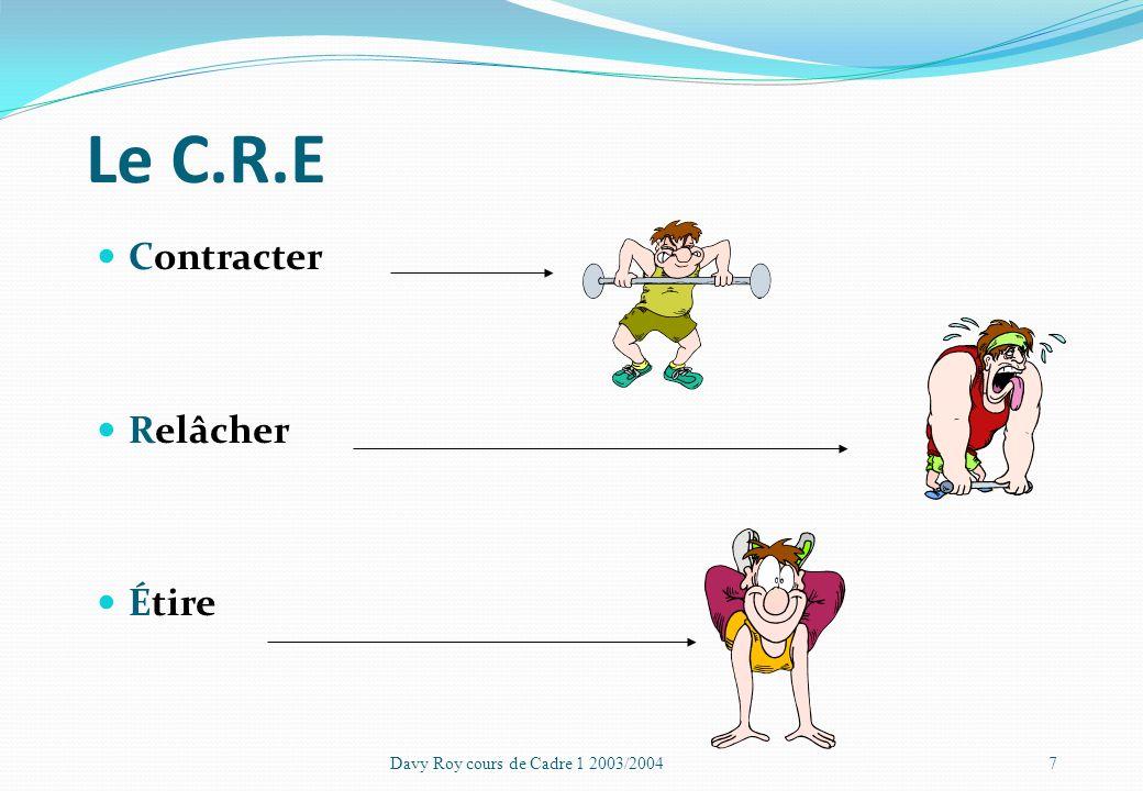 Le C.R.E Contracter Relâcher Étire Davy Roy cours de Cadre 1 2003/2004