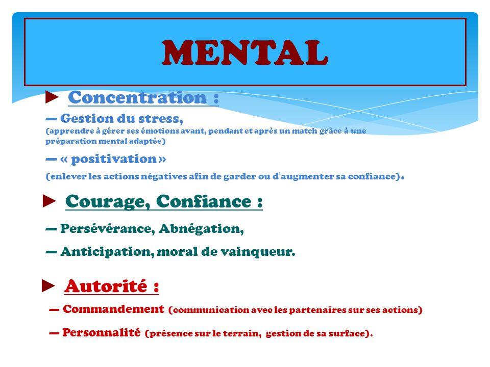 MENTAL ► Concentration : ► Courage, Confiance : ► Autorité :