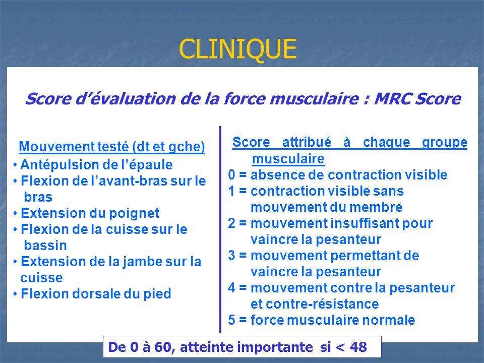 Score d'évaluation de la force musculaire : MRC Score