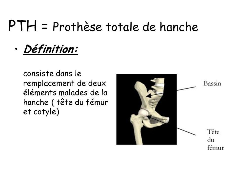 PTH = Prothèse totale de hanche