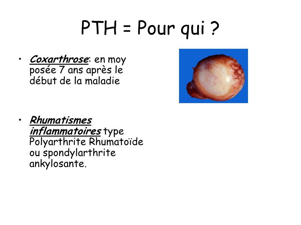 PTH = Pour qui Coxarthrose: en moy posée 7 ans après le début de la maladie.