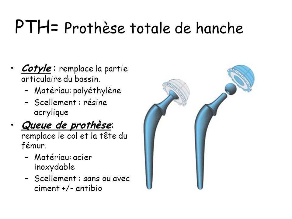 PTH= Prothèse totale de hanche
