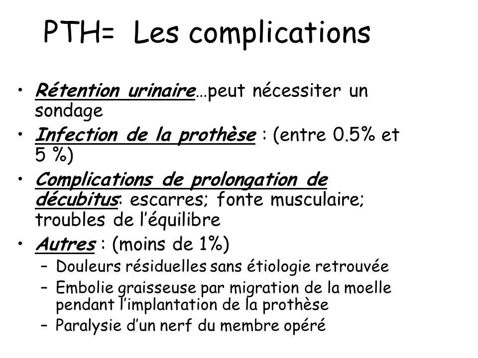 PTH= Les complications