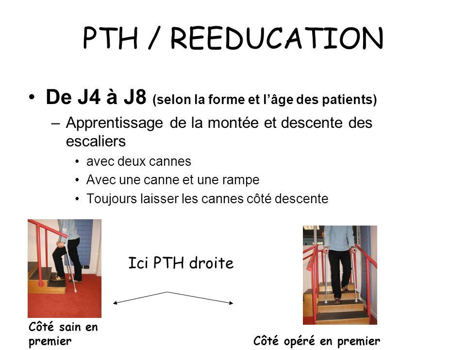 PTH / REEDUCATION De J4 à J8 (selon la forme et l'âge des patients)