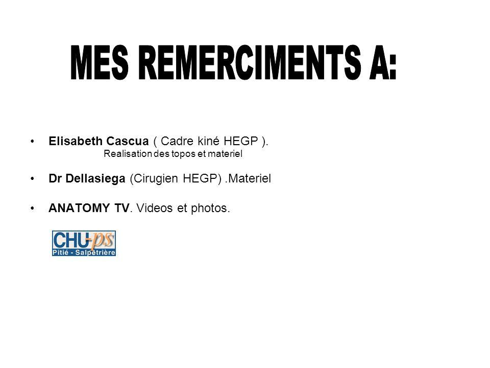 MES REMERCIMENTS A: Elisabeth Cascua ( Cadre kiné HEGP ).