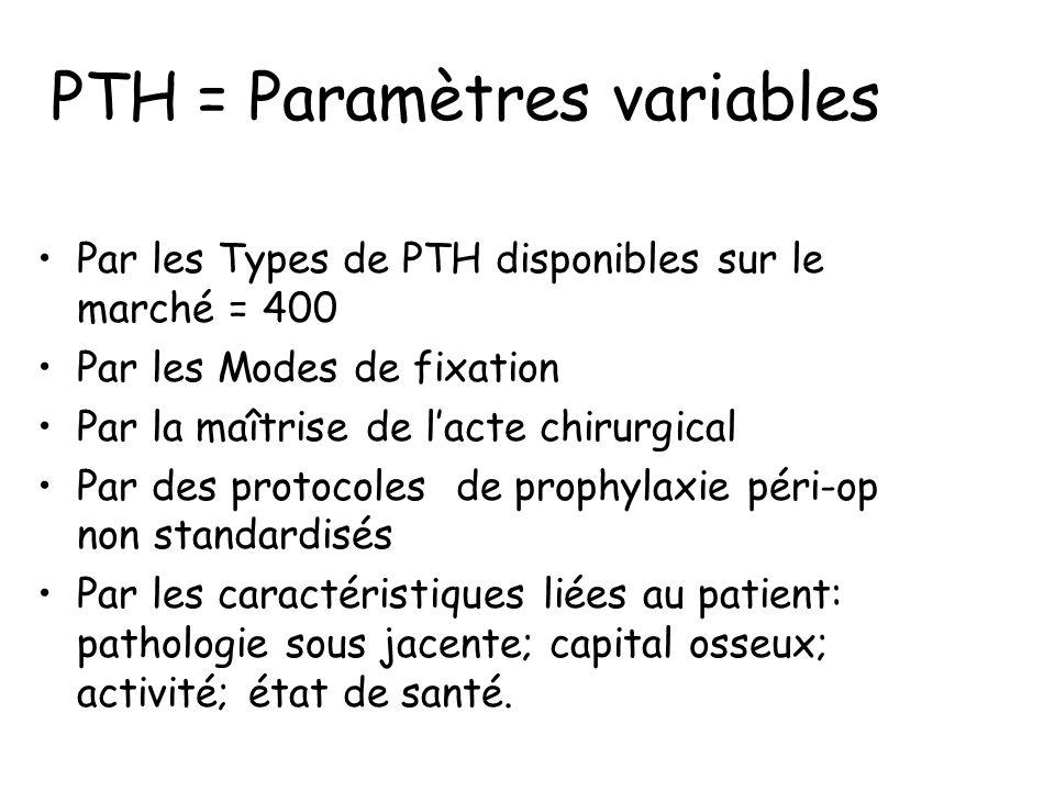 PTH = Paramètres variables