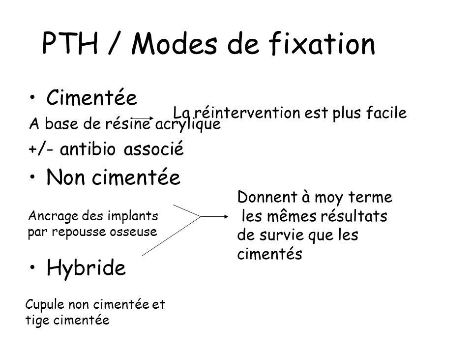 PTH / Modes de fixation Cimentée Non cimentée Hybride