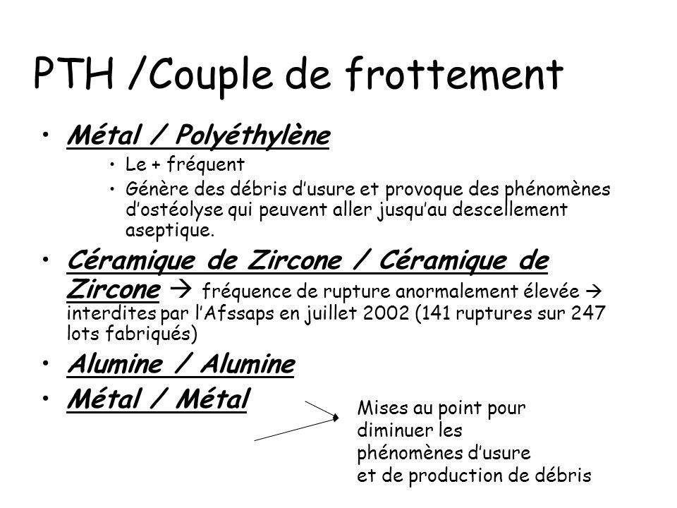 PTH /Couple de frottement