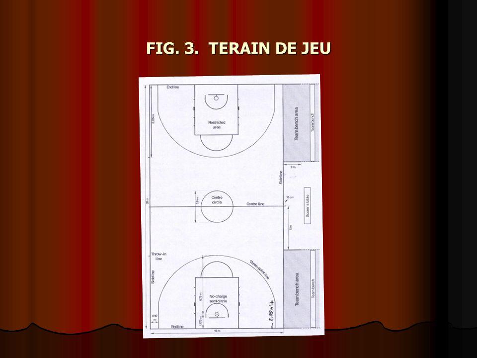 FIG. 3. TERAIN DE JEU