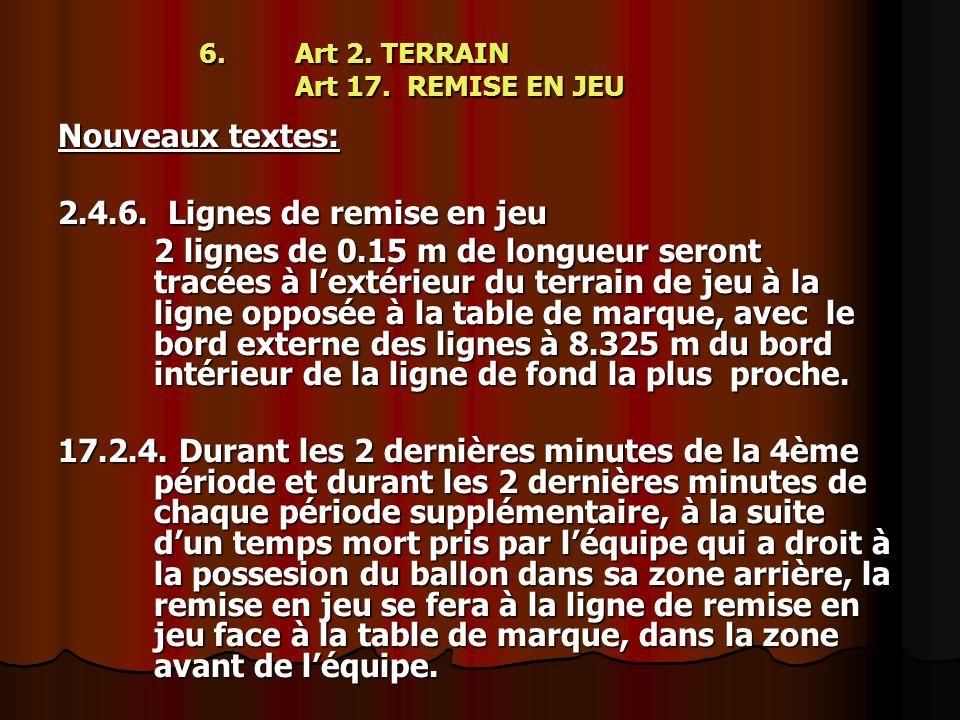 6. Art 2. TERRAIN Art 17. REMISE EN JEU