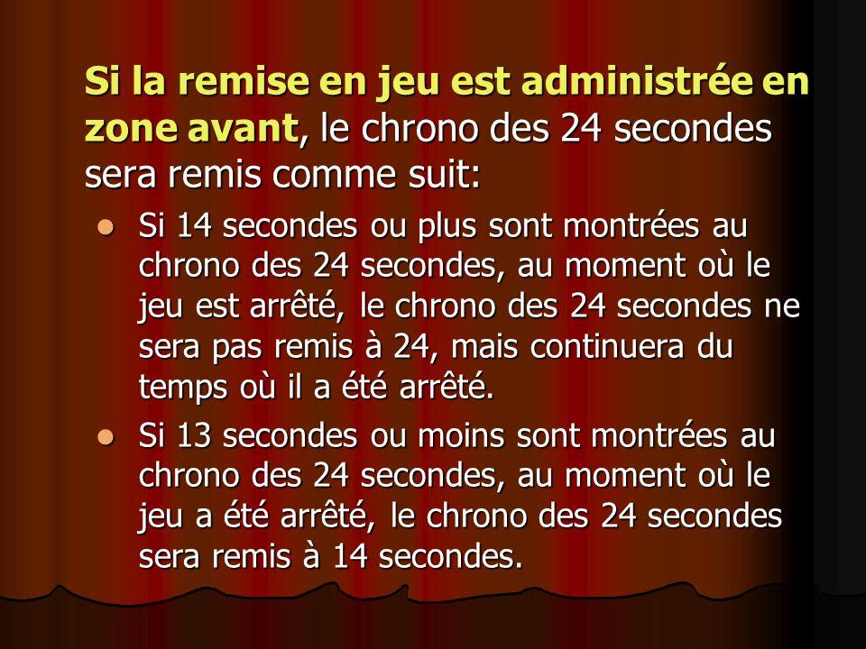 Si la remise en jeu est administrée en zone avant, le chrono des 24 secondes sera remis comme suit: