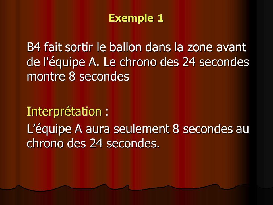L'équipe A aura seulement 8 secondes au chrono des 24 secondes.