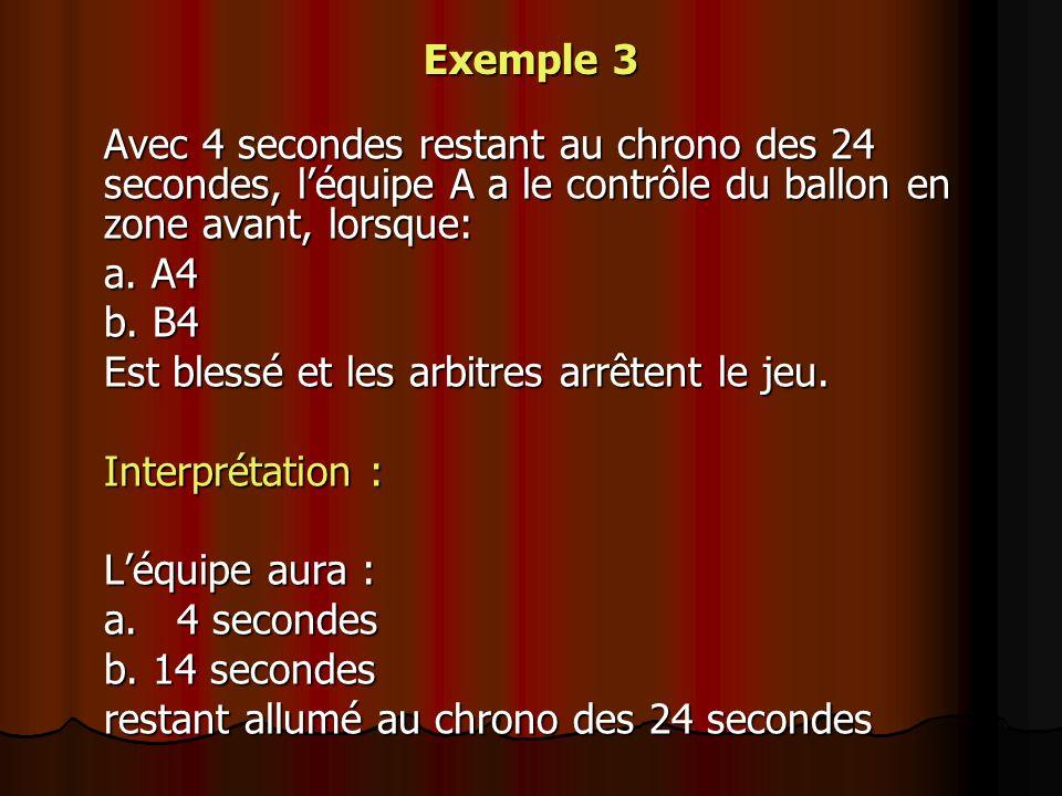 Exemple 3 Avec 4 secondes restant au chrono des 24 secondes, l'équipe A a le contrôle du ballon en zone avant, lorsque: