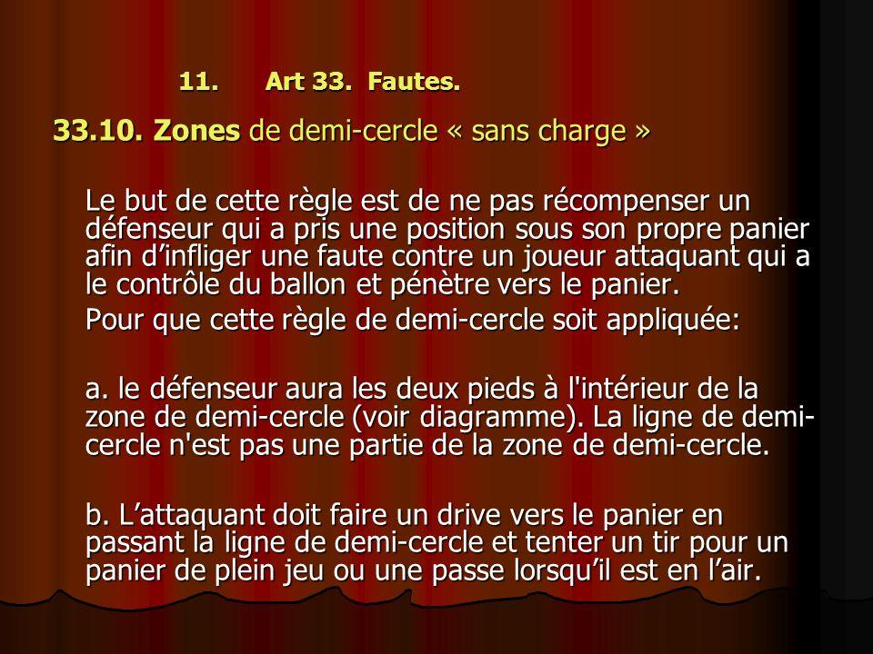 33.10. Zones de demi-cercle « sans charge »