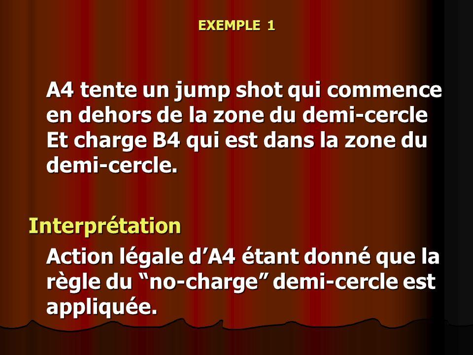 EXEMPLE 1 A4 tente un jump shot qui commence en dehors de la zone du demi-cercle Et charge B4 qui est dans la zone du demi-cercle.