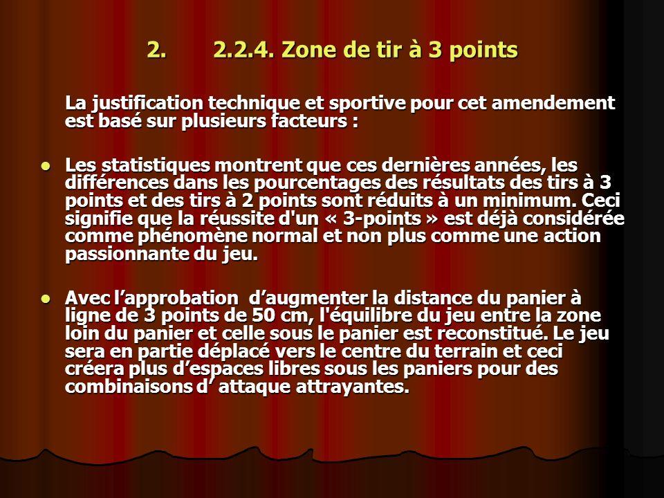 2. 2.2.4. Zone de tir à 3 points La justification technique et sportive pour cet amendement est basé sur plusieurs facteurs :