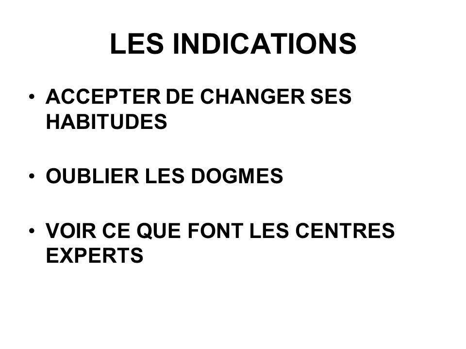LES INDICATIONS ACCEPTER DE CHANGER SES HABITUDES OUBLIER LES DOGMES