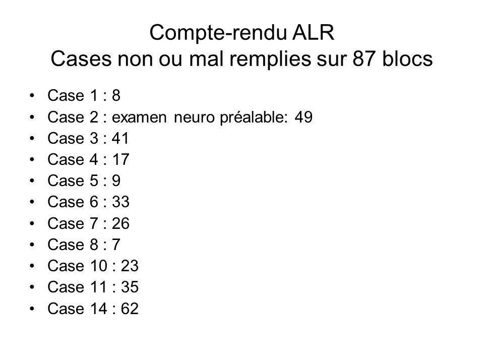 Compte-rendu ALR Cases non ou mal remplies sur 87 blocs