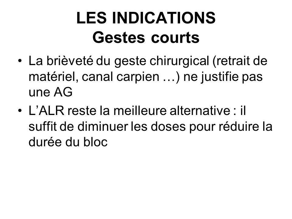 LES INDICATIONS Gestes courts