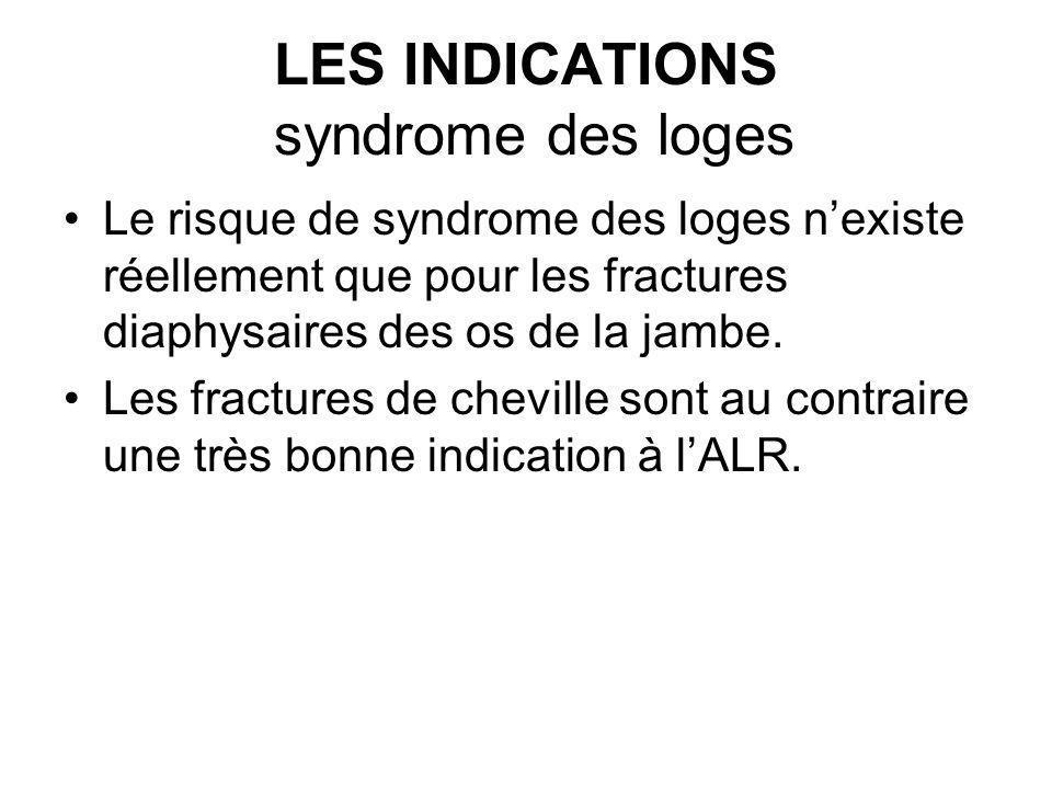 LES INDICATIONS syndrome des loges
