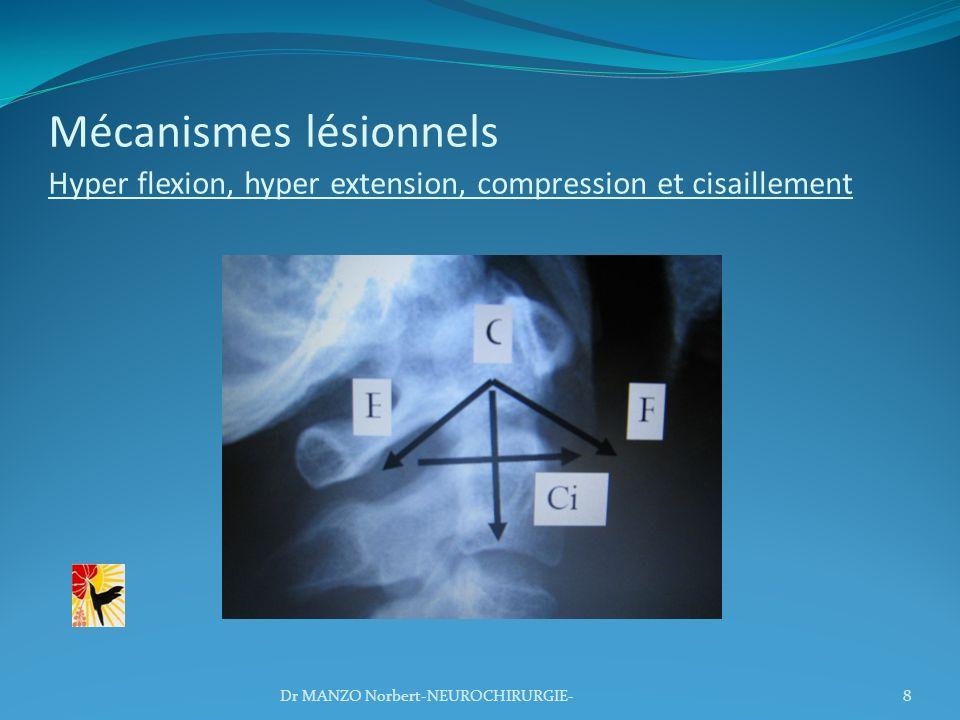 Mécanismes lésionnels Hyper flexion, hyper extension, compression et cisaillement