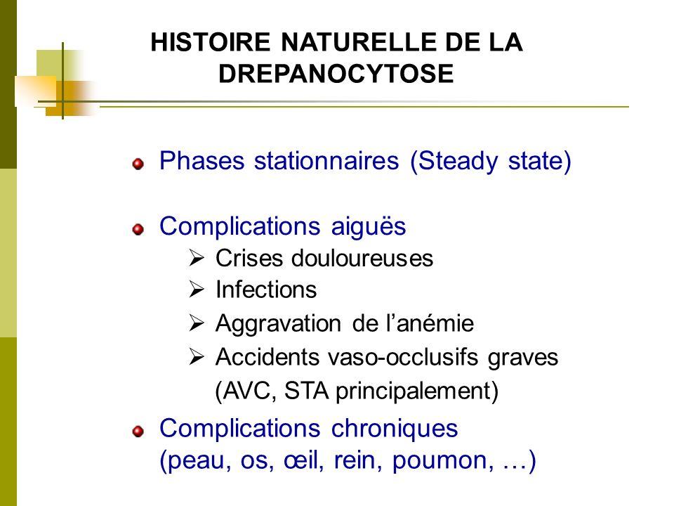 HISTOIRE NATURELLE DE LA DREPANOCYTOSE