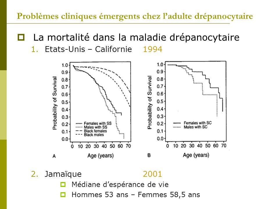Problèmes cliniques émergents chez l'adulte drépanocytaire