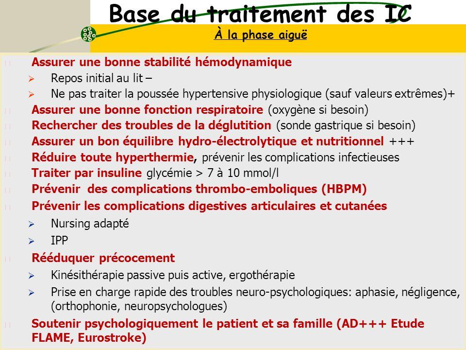 Base du traitement des IC
