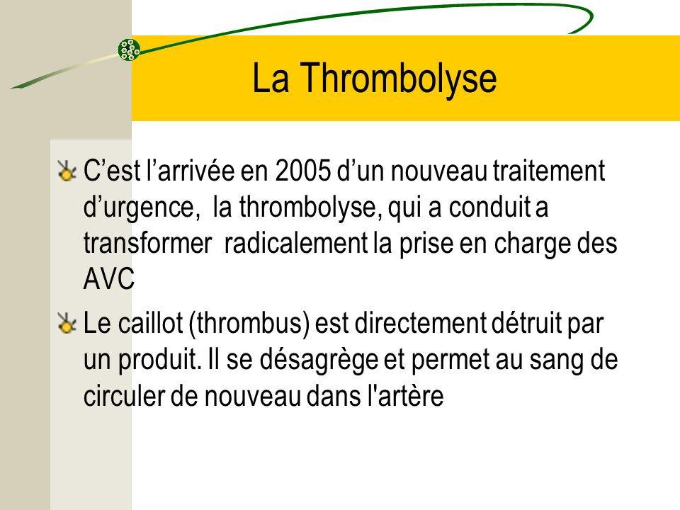 La Thrombolyse