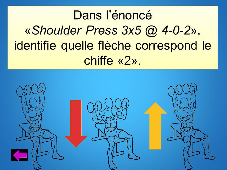 Dans l'énoncé «Shoulder Press 3x5 @ 4-0-2», identifie quelle flèche correspond le chiffe «2».