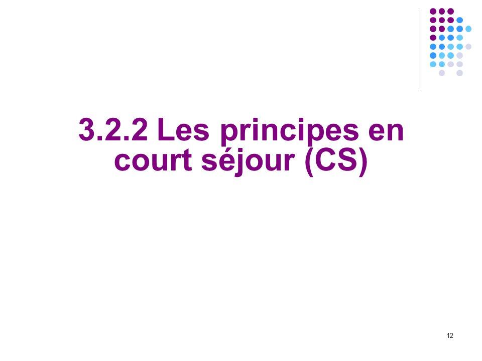 3.2.2 Les principes en court séjour (CS)