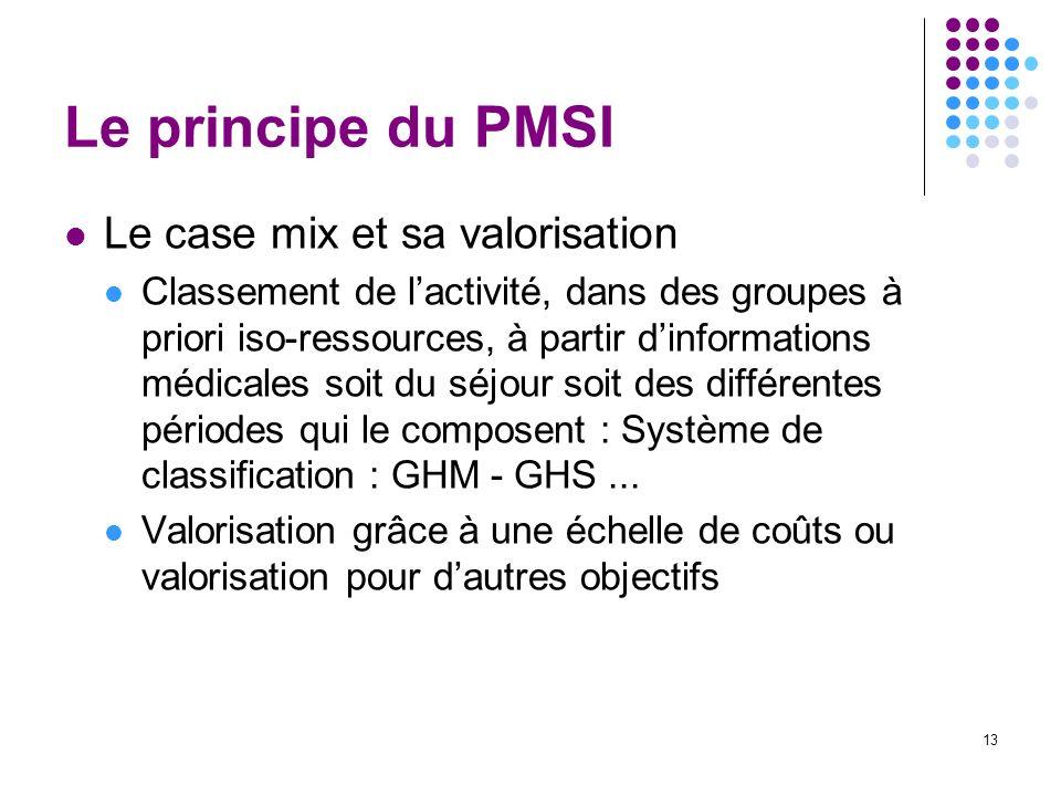 Le principe du PMSI Le case mix et sa valorisation
