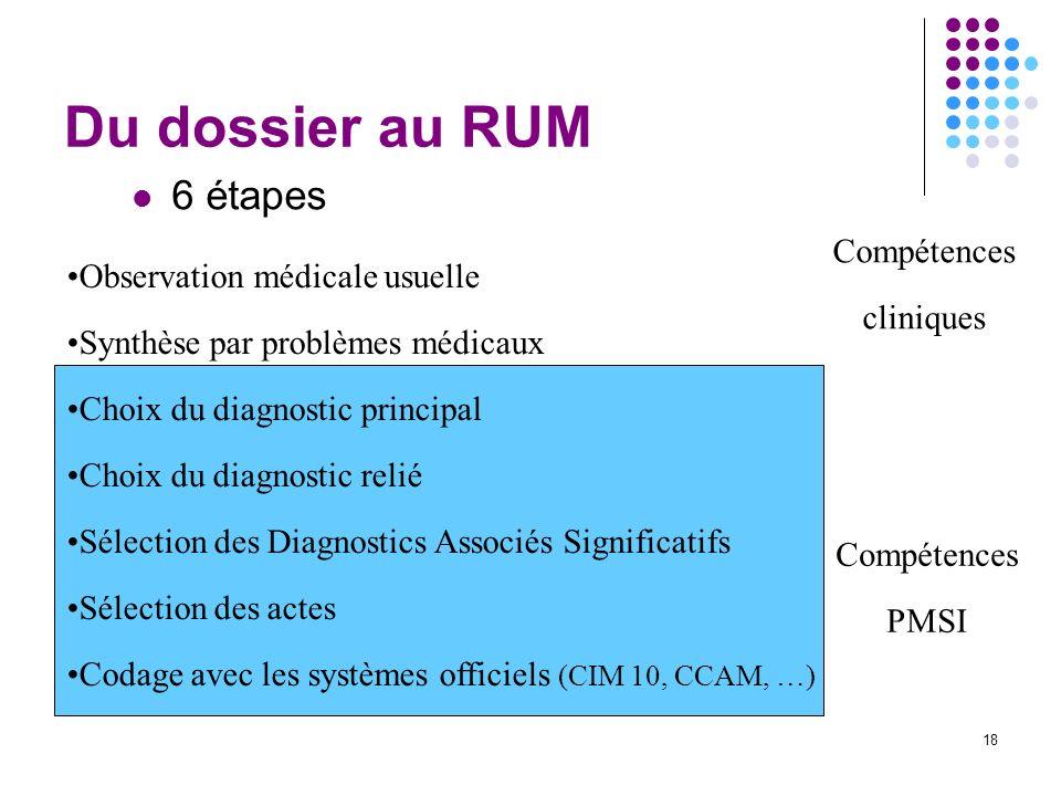 Du dossier au RUM 6 étapes Compétences Observation médicale usuelle