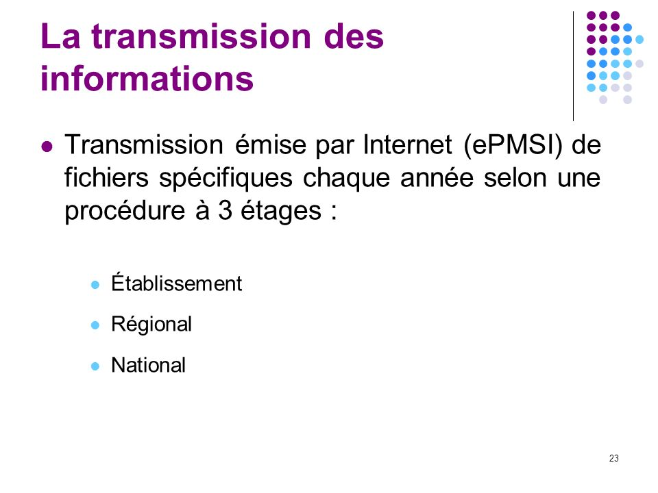 La transmission des informations