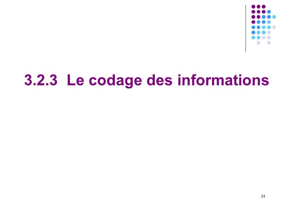 3.2.3 Le codage des informations