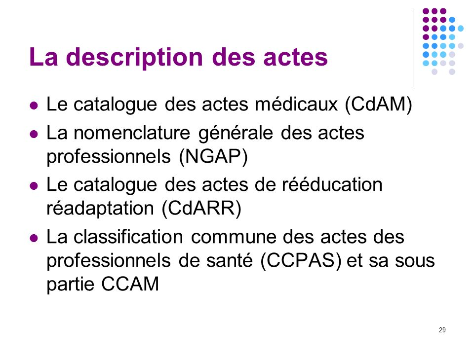 La description des actes
