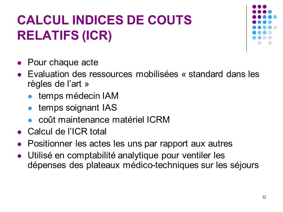 CALCUL INDICES DE COUTS RELATIFS (ICR)