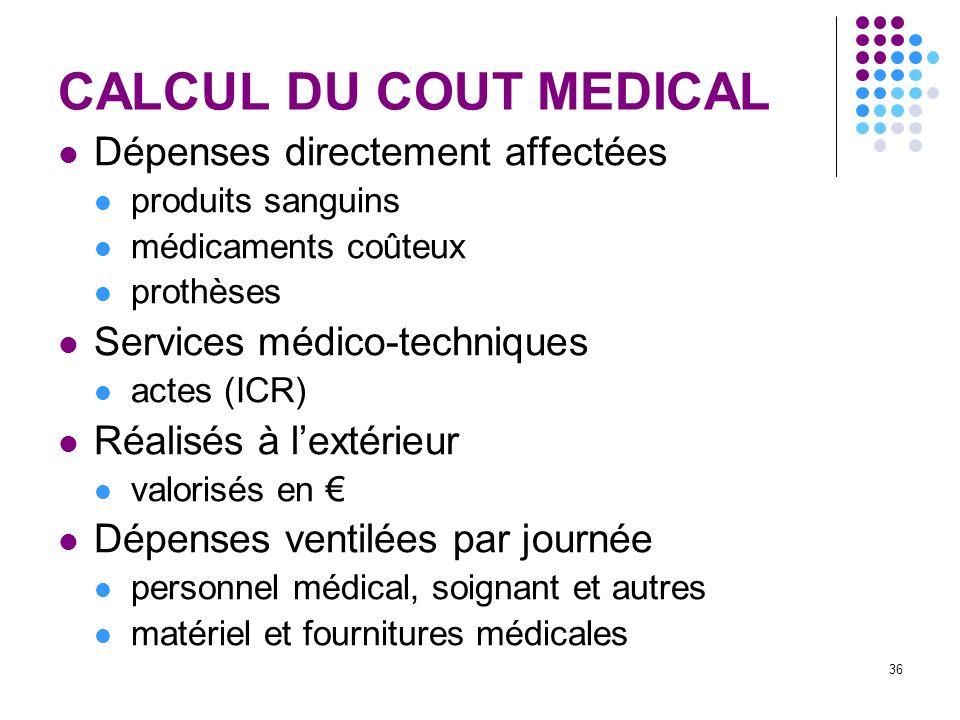 CALCUL DU COUT MEDICAL Dépenses directement affectées