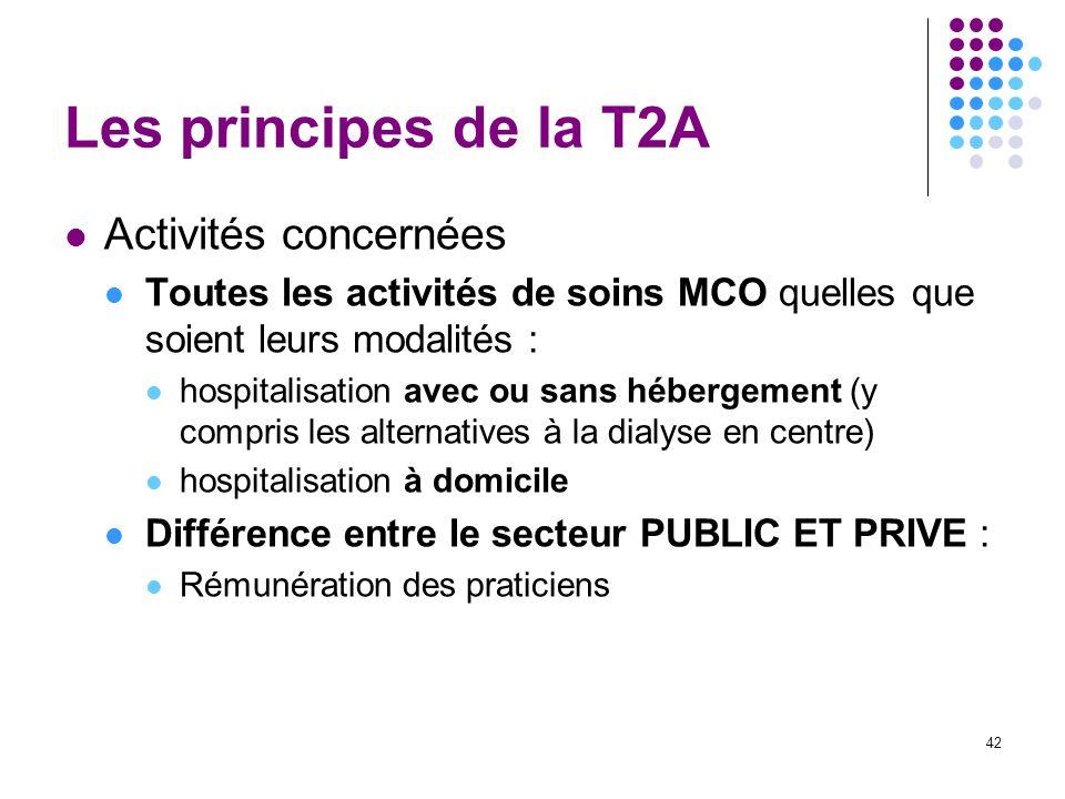 Les principes de la T2A Activités concernées