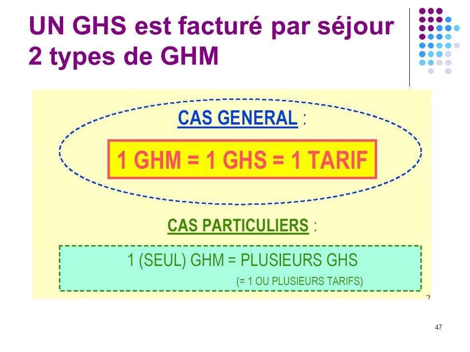 UN GHS est facturé par séjour 2 types de GHM