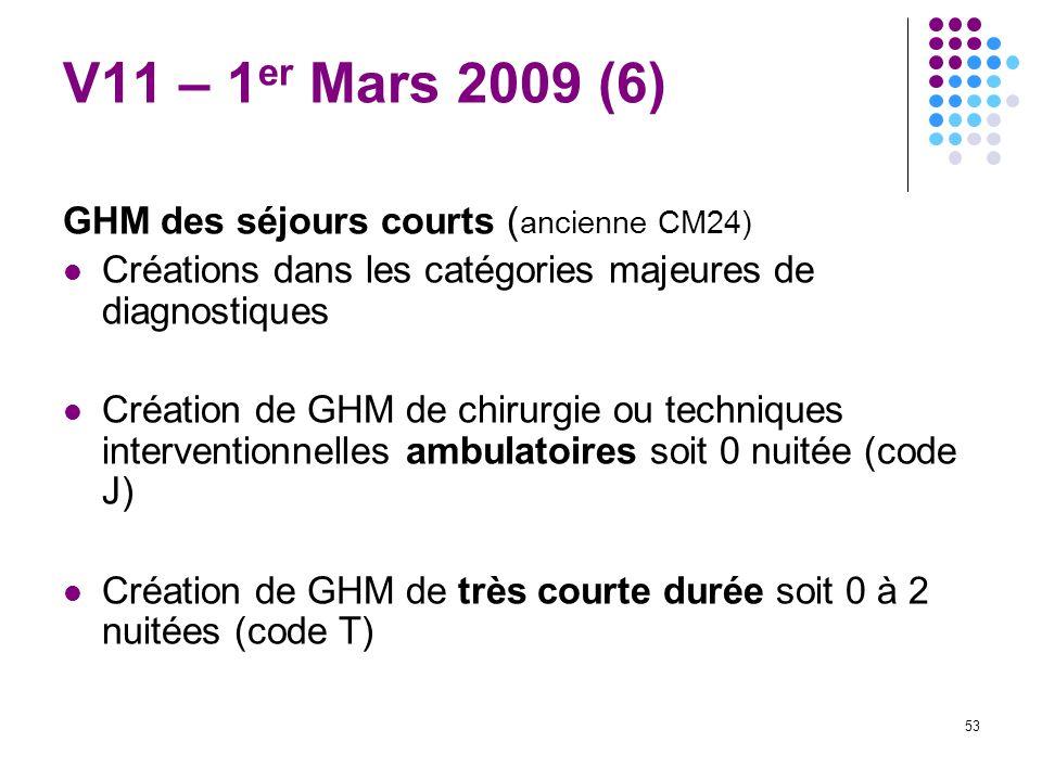 V11 – 1er Mars 2009 (6) GHM des séjours courts (ancienne CM24)