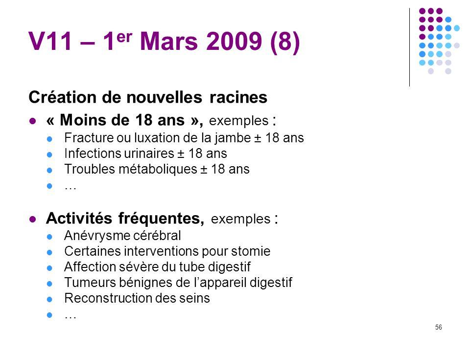 V11 – 1er Mars 2009 (8) Création de nouvelles racines